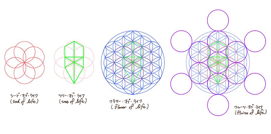 神聖幾何学図形